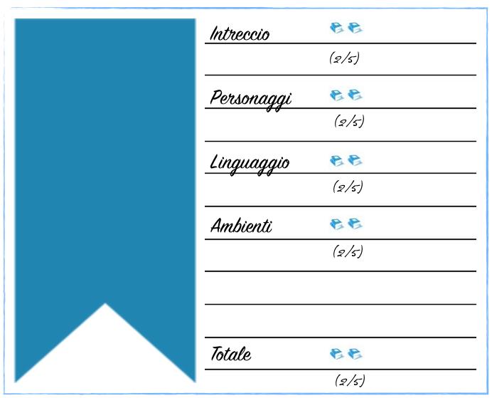 valutazione divergent