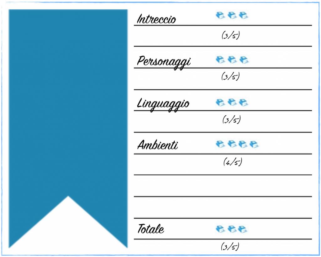 valutazione l'aquila e la piovra