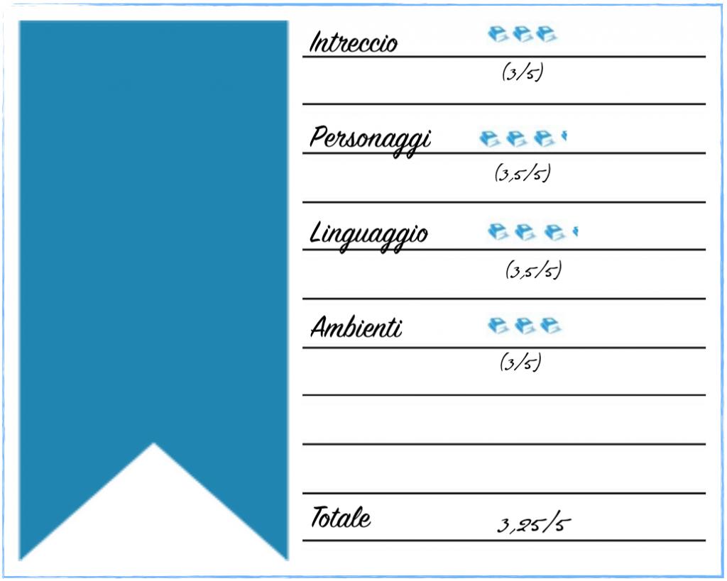 valutazione Lie4me